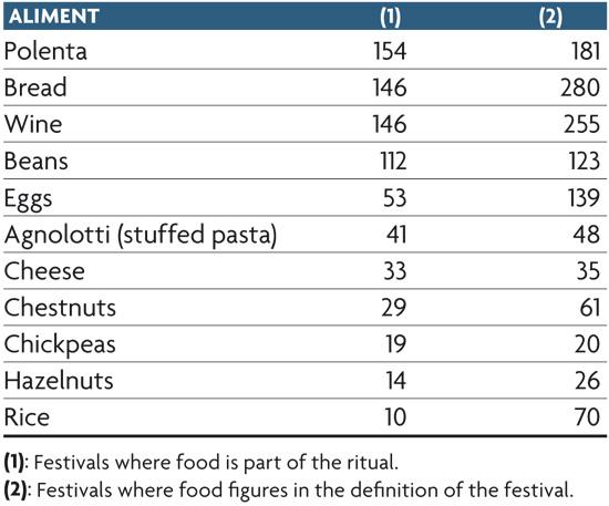 2013-140-145-festivals-cuisine-3