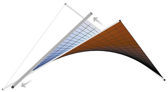 Architecture and Mathematics - Revista Mètode
