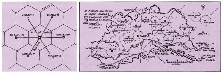 Esquemes de l'Institut Nacional de Colonització del Plan Badajoz