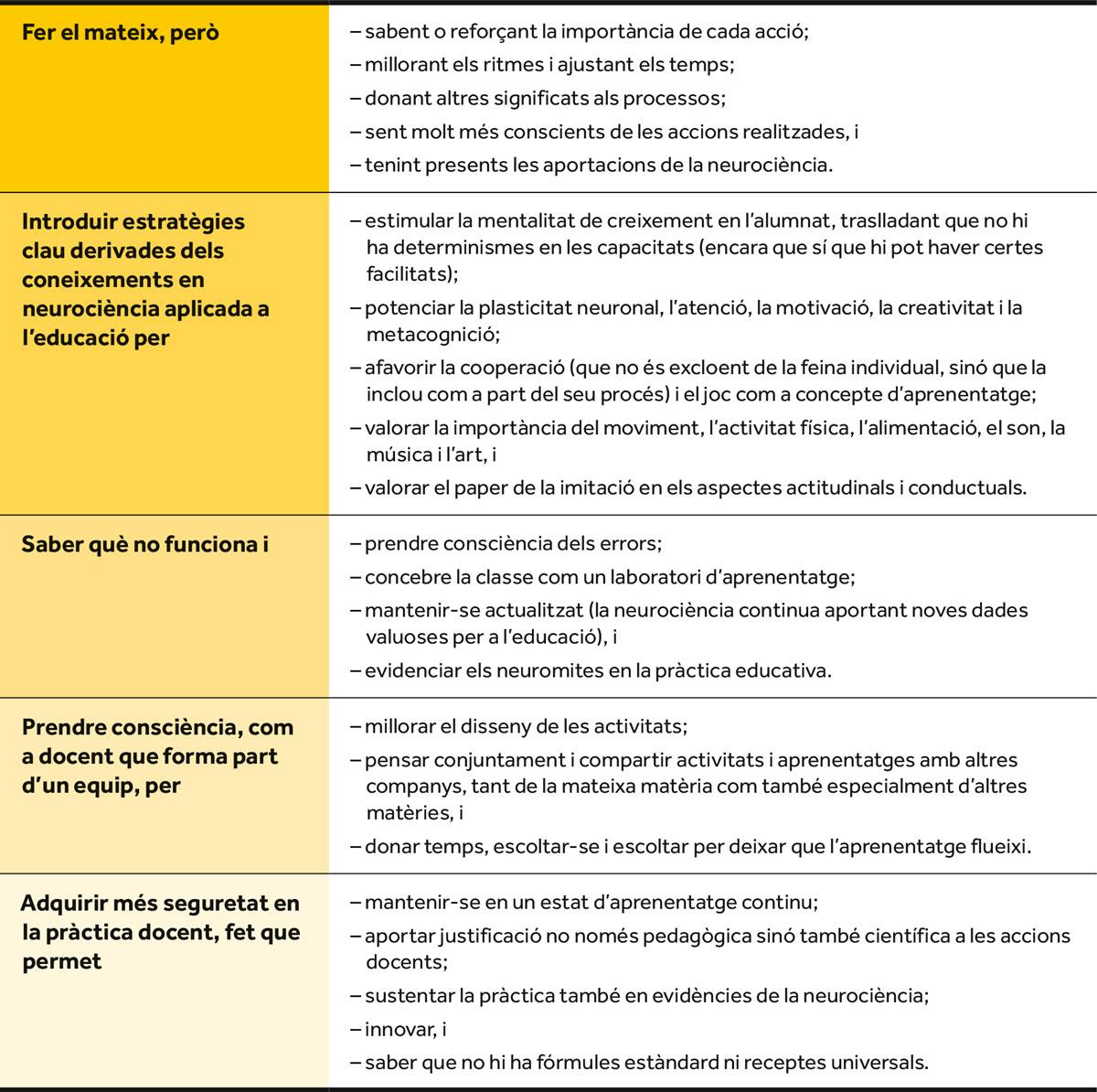 taula 1 educació