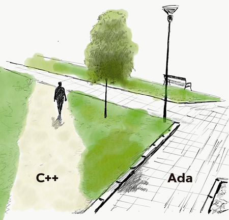 figure 4 software